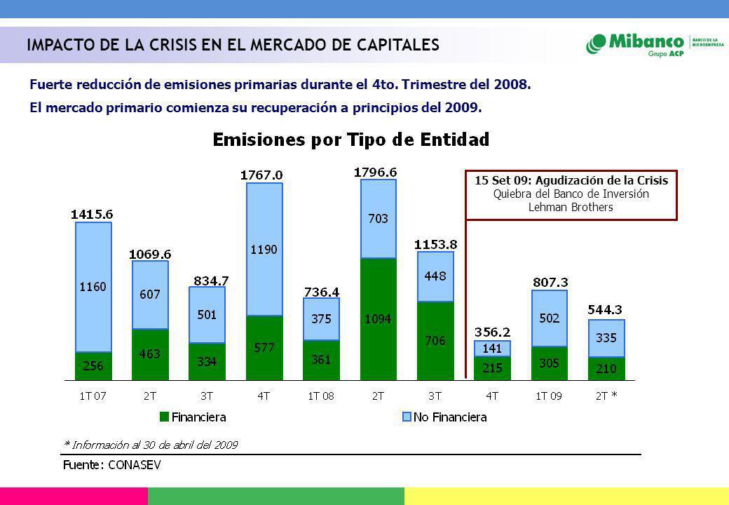 15 Set 09: Agudización de la Crisis Quiebra del Banco de Inversión Lehman Brothers Fuerte reducción de emisiones primarias durante el 4to. Trimestre d