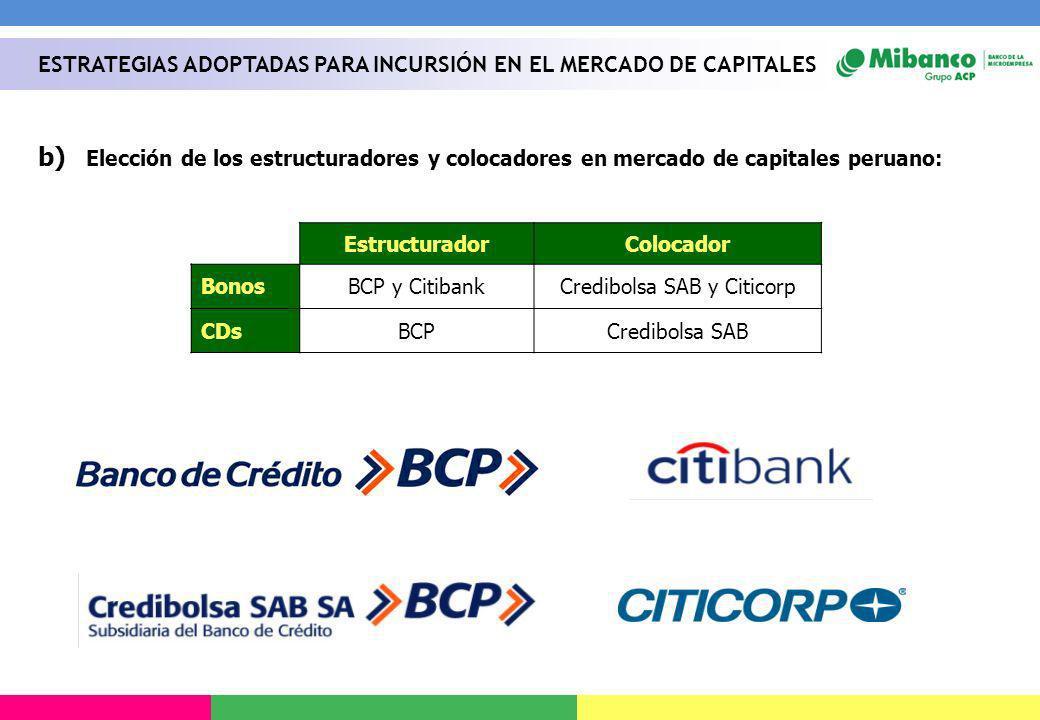 b) Elección de los estructuradores y colocadores en mercado de capitales peruano: EstructuradorColocador BonosBCP y CitibankCredibolsa SAB y Citicorp