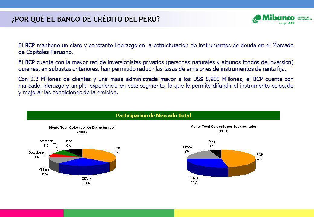 El BCP mantiene un claro y constante liderazgo en la estructuración de instrumentos de deuda en el Mercado de Capitales Peruano. El BCP cuenta con la