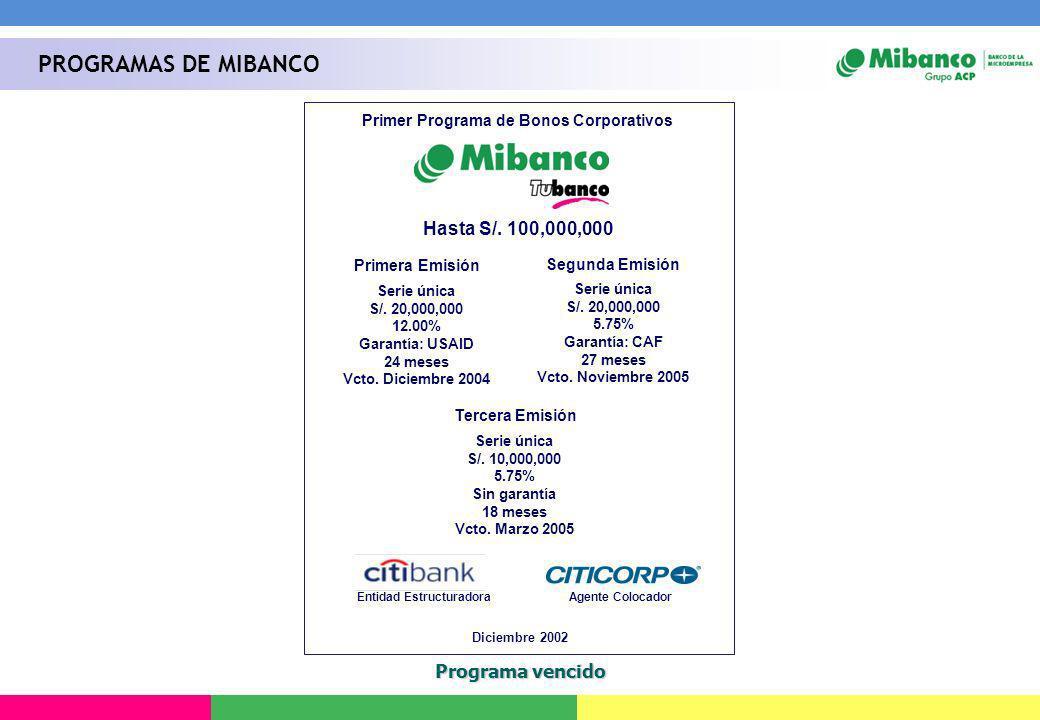 Primer Programa de Bonos Corporativos Primera Emisión Entidad EstructuradoraAgente Colocador Serie única S/. 20,000,000 12.00% Garantía: USAID 24 mese