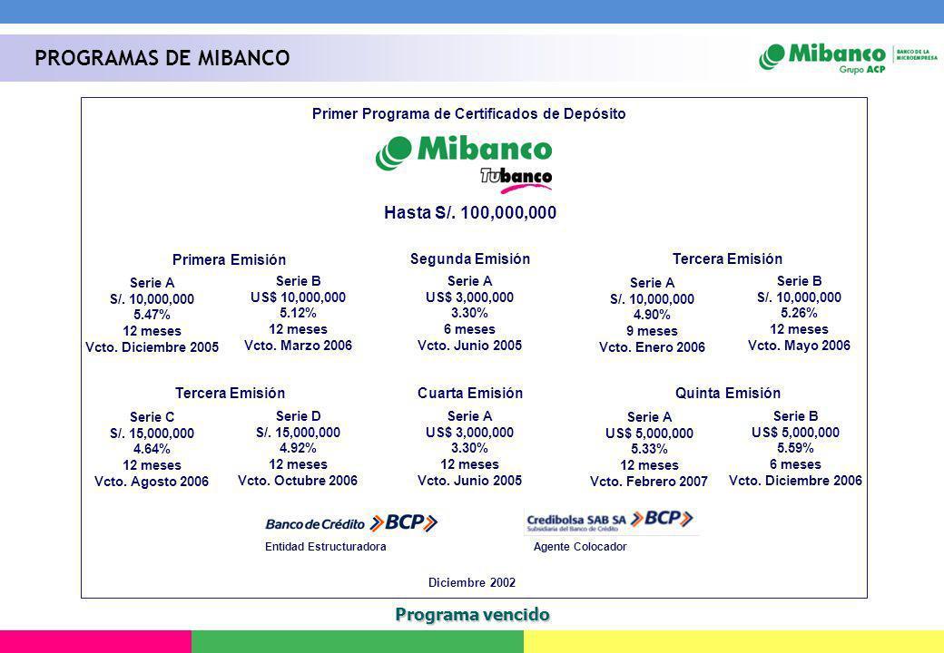 Primer Programa de Certificados de Depósito Entidad EstructuradoraAgente Colocador Diciembre 2002 Hasta S/. 100,000,000 Primera Emisión Segunda Emisió