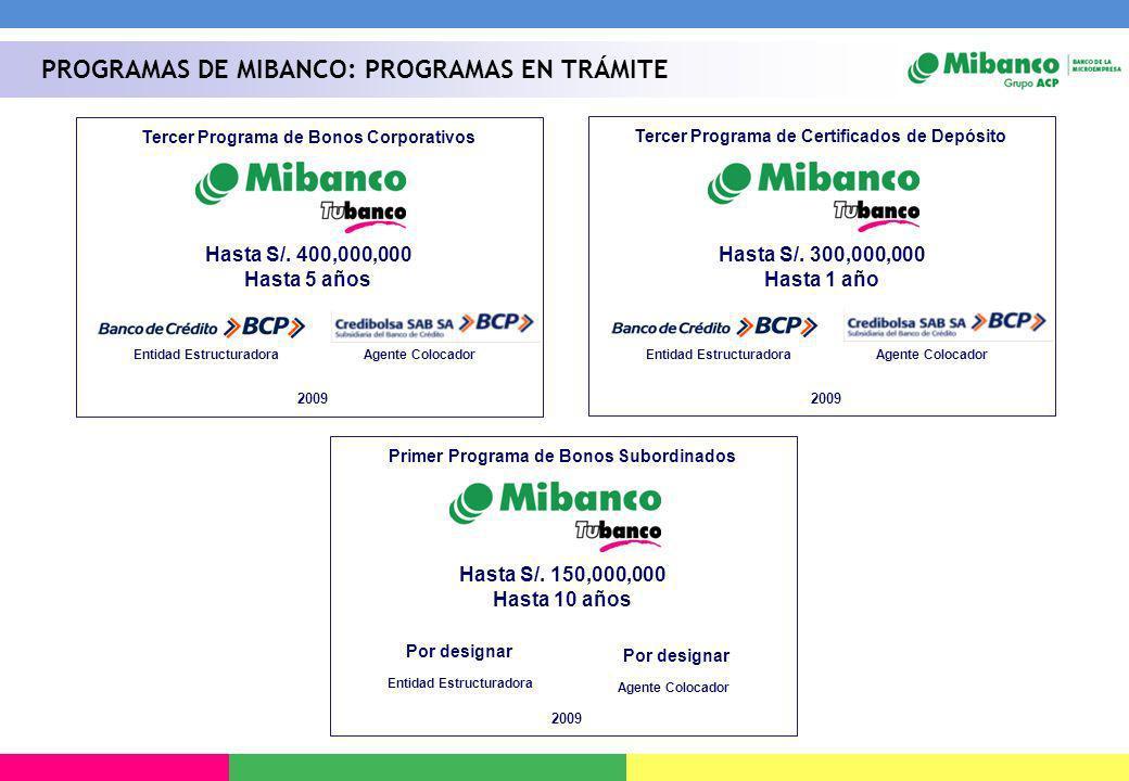 Tercer Programa de Bonos Corporativos Entidad EstructuradoraAgente Colocador 2009 Hasta S/. 400,000,000 Hasta 5 años Tercer Programa de Certificados d
