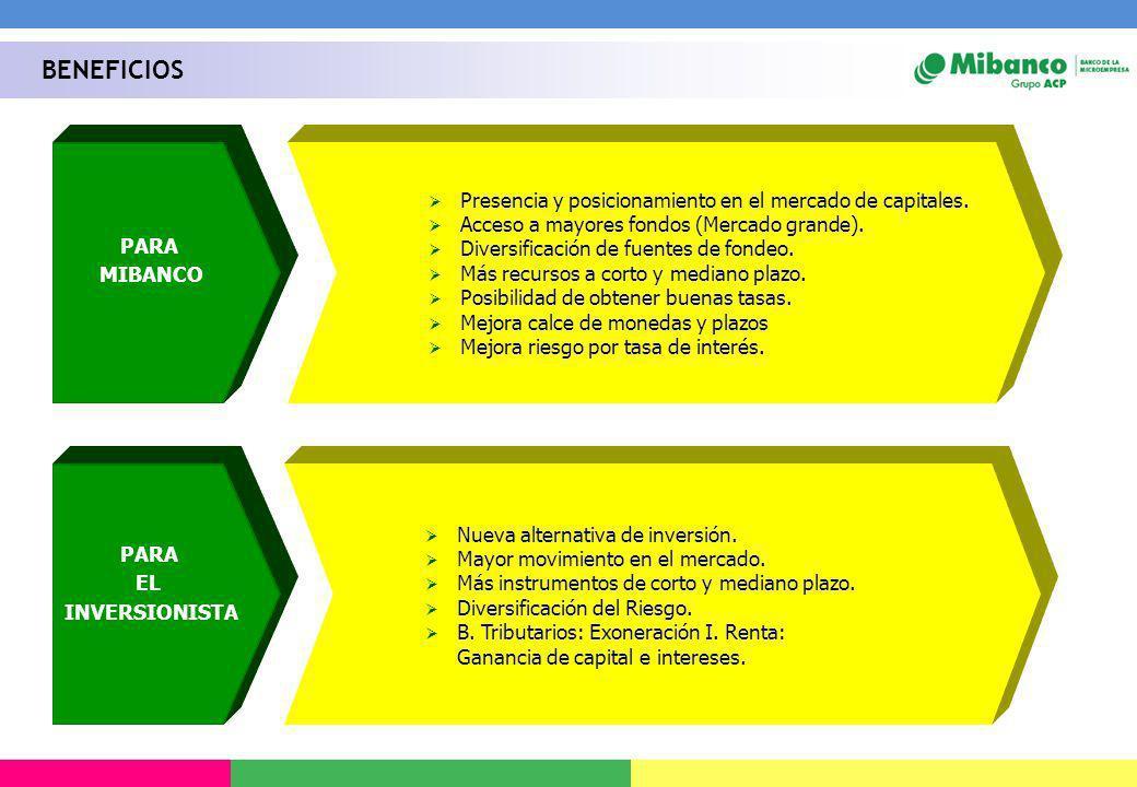 PARA MIBANCO Presencia y posicionamiento en el mercado de capitales. Acceso a mayores fondos (Mercado grande). Diversificación de fuentes de fondeo. M