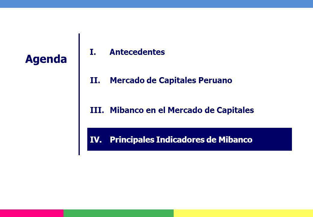 Agenda I. Antecedentes II.Mercado de Capitales Peruano III. Mibanco en el Mercado de Capitales IV. Principales Indicadores de Mibanco