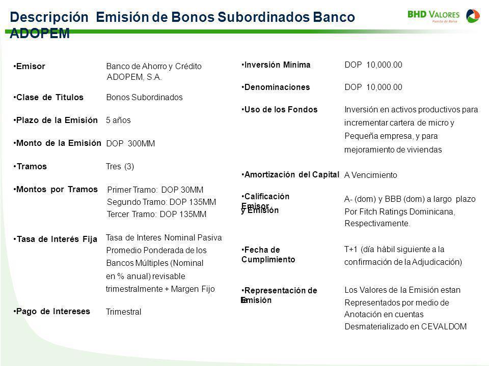 Descripción Emisión de Bonos Subordinados Banco ADOPEM DOP 10,000.00Inversión Mínima DOP 10,000.00Denominaciones Trimestral Pago de Intereses Tasa de