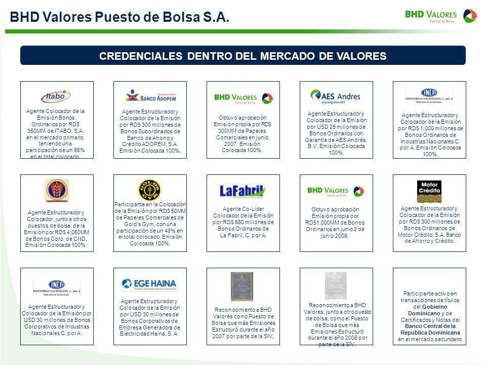BHD Valores Puesto de Bolsa S.A. Agente Colocador de la Emisión Bonos Ordinarios por RD$ 350MM de ITABO, S.A. en el mercado primario, teniendo una par