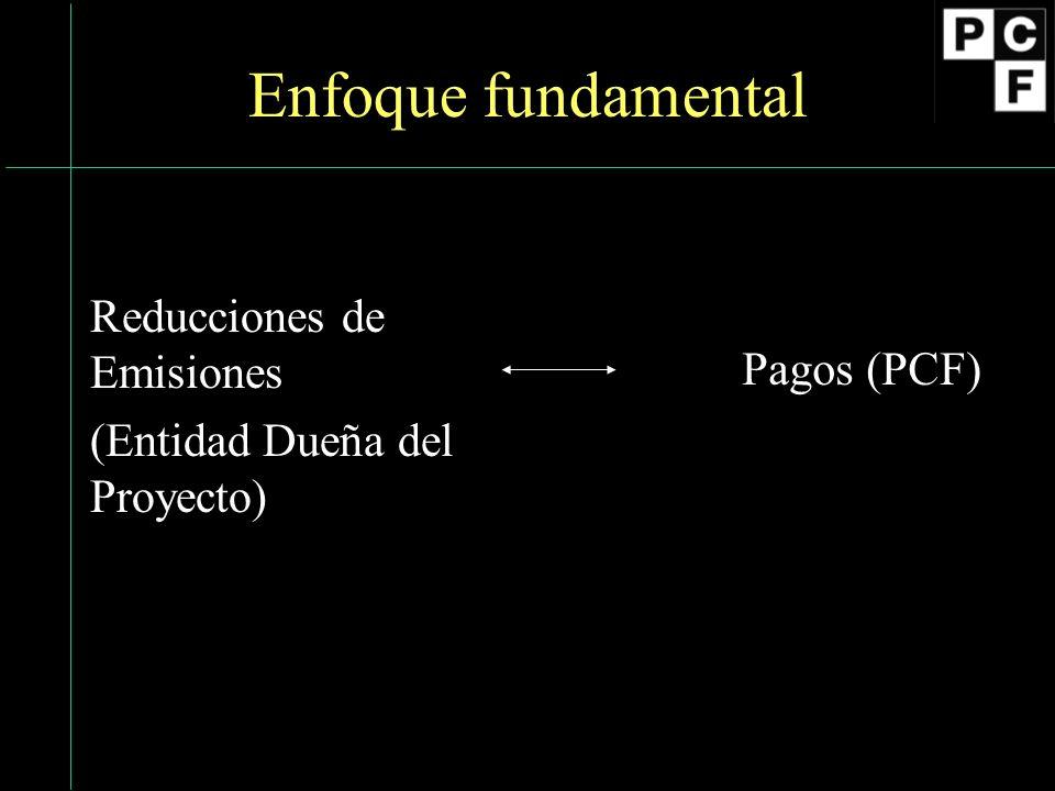 Enfoque fundamental Reducciones de Emisiones (Entidad Dueña del Proyecto) Pagos (PCF)