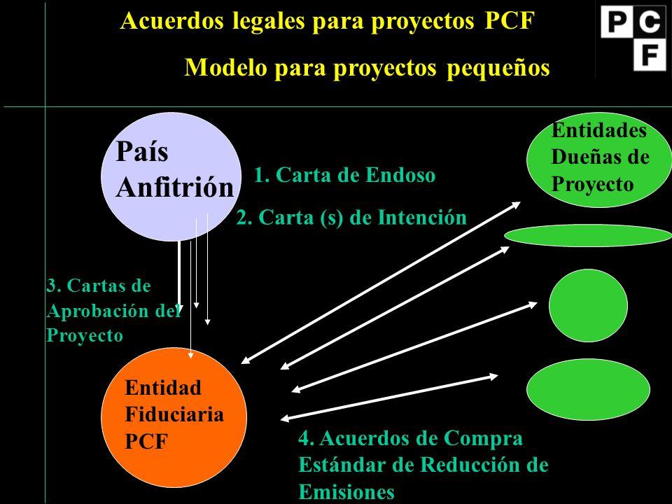 Entidad Fiduciaria PCF Entidades Dueñas de Proyecto 3. Cartas de Aprobación del Proyecto 4. Acuerdos de Compra Estándar de Reducción de Emisiones Acue