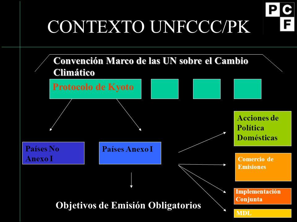 CONTEXTO UNFCCC/PK Convención Marco de las UN sobre el Cambio Climático Protocolo de Kyoto Países No Anexo I Países Anexo I Objetivos de Emisión Oblig