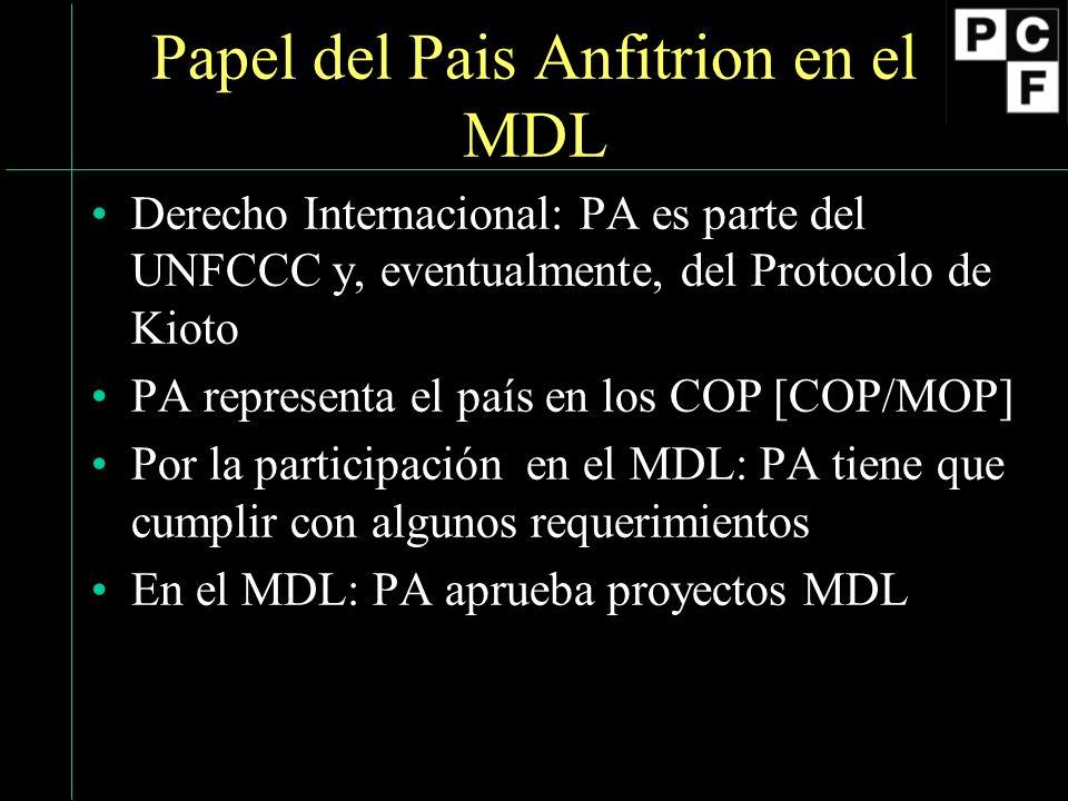 Papel del Pais Anfitrion en el MDL Derecho Internacional: PA es parte del UNFCCC y, eventualmente, del Protocolo de Kioto PA representa el país en los COP [COP/MOP] Por la participación en el MDL: PA tiene que cumplir con algunos requerimientos En el MDL: PA aprueba proyectos MDL