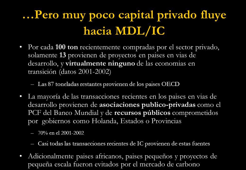 …Pero muy poco capital privado fluye hacia MDL/IC Por cada 100 ton recientemente compradas por el sector privado, solamente 13 provienen de proyectos en paises en vias de desarrollo, y virtualmente ninguno de las economias en transición (datos 2001-2002) –Las 87 toneladas restantes provienen de los paises OECD La mayoría de las transacciones recientes en los paises en vias de desarrollo provienen de asociaciones publico-privadas como el PCF del Banco Mundial y de recursos públicos comprometidos por gobiernos como Holanda, Estados o Provincias –70% en el 2001-2002 –Casi todas las transacciones recientes de IC provienen de estas fuentes Adicionalmente paises africanos, paises pequeños y proyectos de pequeña escala fueron evitados por el mercado de carbono