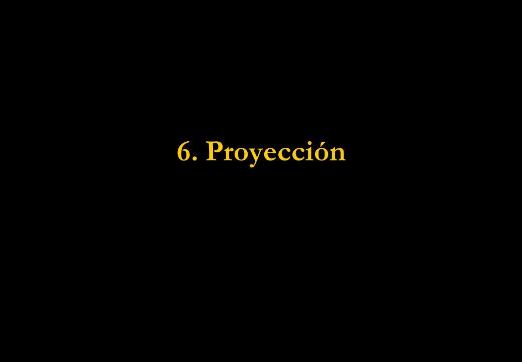 6. Proyección