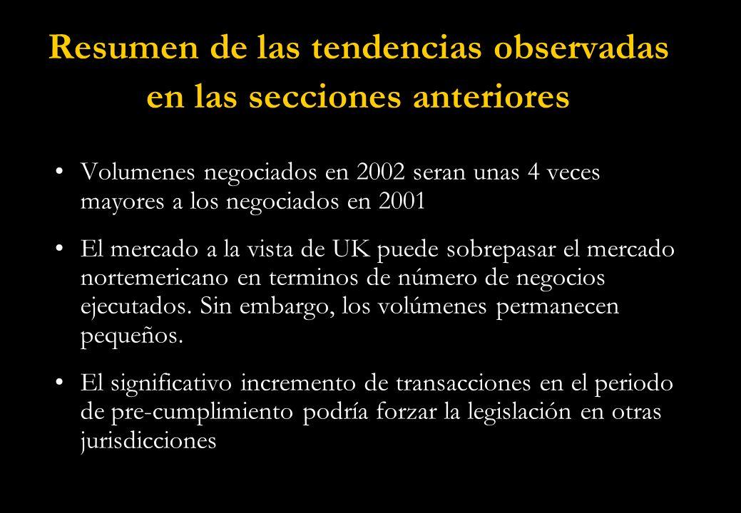 Resumen de las tendencias observadas en las secciones anteriores Volumenes negociados en 2002 seran unas 4 veces mayores a los negociados en 2001 El mercado a la vista de UK puede sobrepasar el mercado nortemericano en terminos de número de negocios ejecutados.