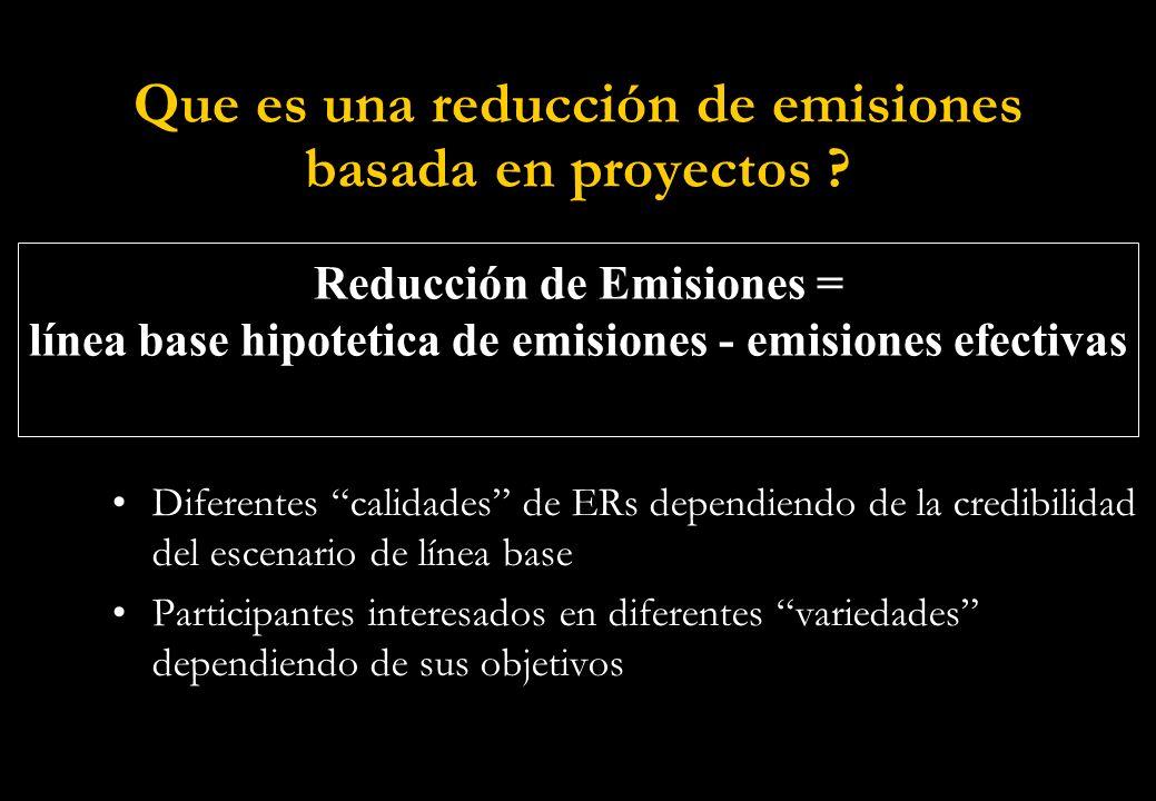 Que es una reducción de emisiones basada en proyectos .