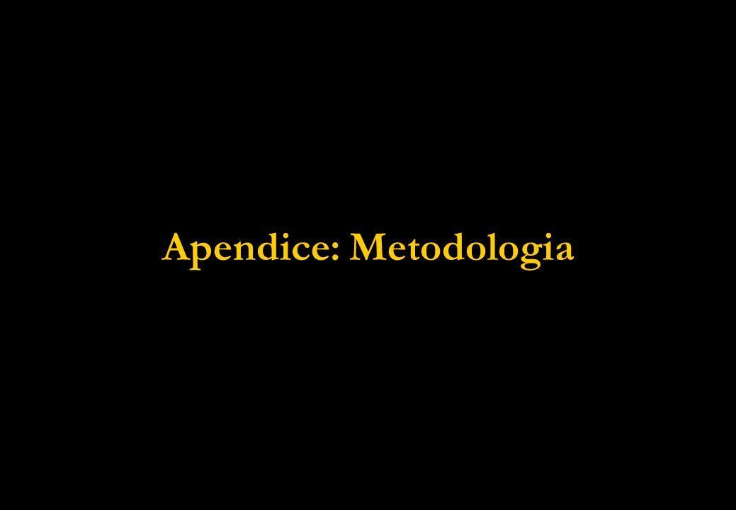 Apendice: Metodologia