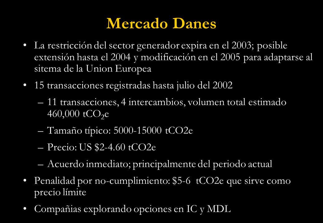 Mercado Danes La restricción del sector generador expira en el 2003; posible extensión hasta el 2004 y modificación en el 2005 para adaptarse al sitema de la Union Europea 15 transacciones registradas hasta julio del 2002 –11 transacciones, 4 intercambios, volumen total estimado 460,000 tCO 2 e –Tamaño típico: 5000-15000 tCO2e –Precio: US $2-4.60 tCO2e –Acuerdo inmediato; principalmente del periodo actual Penalidad por no-cumplimiento: $5-6 tCO2e que sirve como precio límite Compañias explorando opciones en IC y MDL