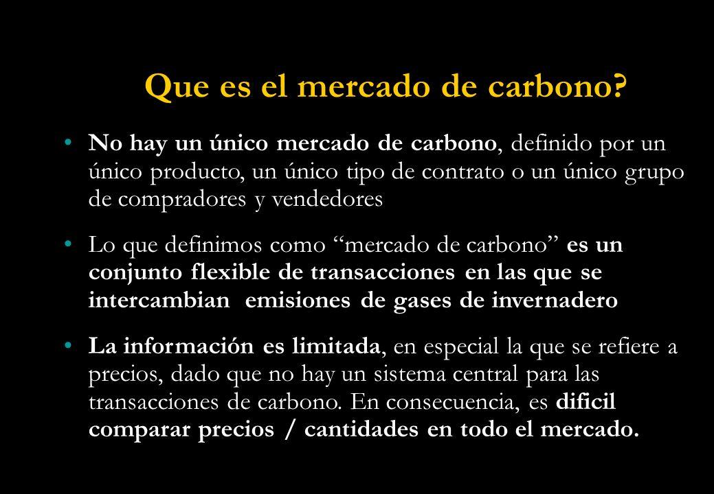 Que es el mercado de carbono.