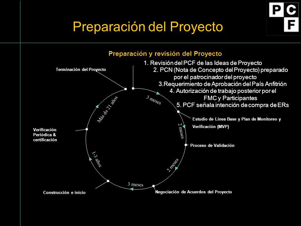 Preparación y revisión del Proyecto 1. Revisión del PCF de las Ideas de Proyecto 2. PCN (Nota de Concepto del Proyecto) preparado por el patrocinador
