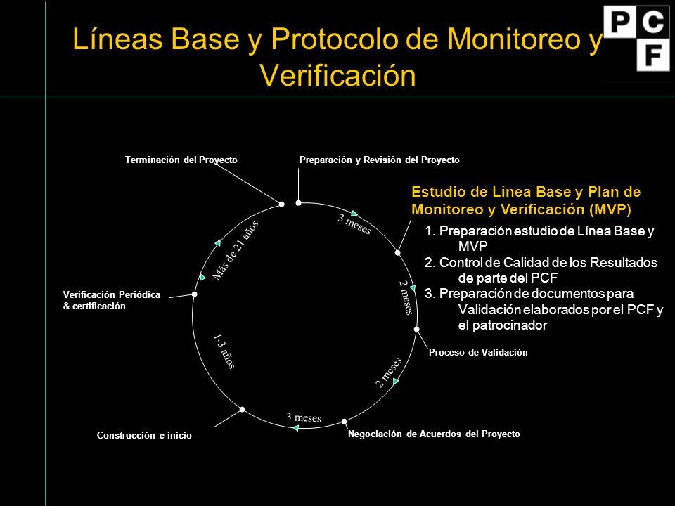 Preparación y Revisión del Proyecto Estudio de Línea Base y Plan de Monitoreo y Verificación (MVP) 1. Preparación estudio de Línea Base y MVP 2. Contr