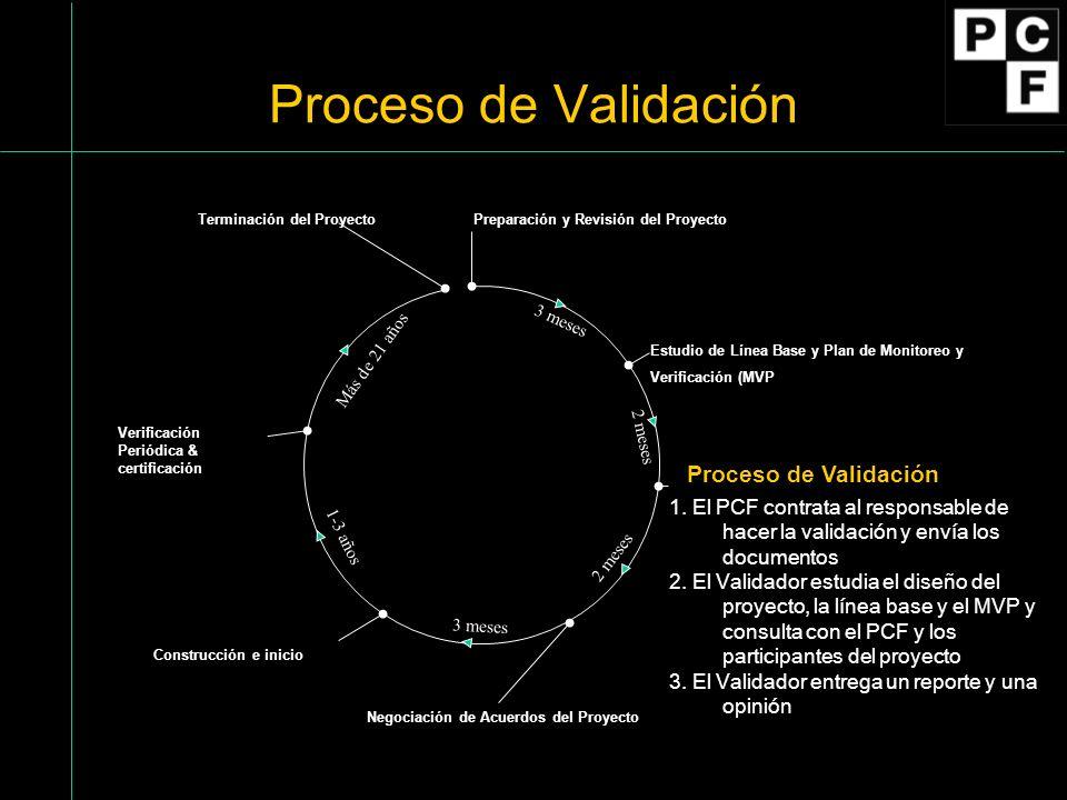 Preparación y Revisión del Proyecto Estudio de Línea Base y Plan de Monitoreo y Verificación (MVP Proceso de Validación 1. El PCF contrata al responsa