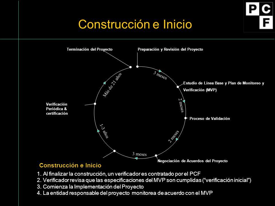 Preparación y Revisión del Proyecto Estudio de Línea Base y Plan de Monitoreo y Verificación (MVP) Proceso de Validación Negociación de Acuerdos del P