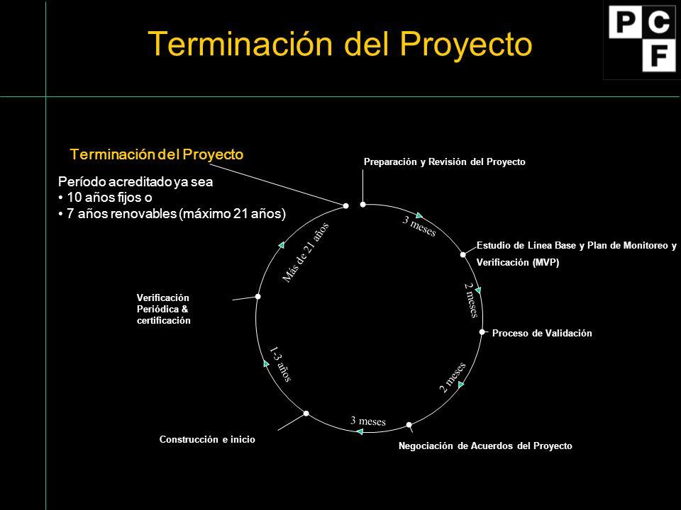 Preparación y Revisión del Proyecto Estudio de Línea Base y Plan Monitoreo y Verificación (MVP) Proceso de Validación Negociación de Acuerdos del Proyecto Verificación Periódica & certificación Construcción e inicio Terminación del Proyecto 3 meses 2 meses 3 meses 1-3 años Más de 21 años Nota Idea del Proyecto (PIN) Nota de Concepto del Proyecto (PCN) Documento de Concepto del Proyecto (o equivalente) Documento de Diseño del Proyecto Estudio de Línea Base y proyecciones de ER Plan Monitoreo y Verificación Protocolo de Validación y reporte Evaluación del Proyecto y documentación relacionada Hoja de Términos Acuerdo de Compra de Reducción de Emisiones (ERPA) Reporte Inicial de Verificación Reporte de Verificación Reporte de Supervisión Documentación del Proyecto PCF