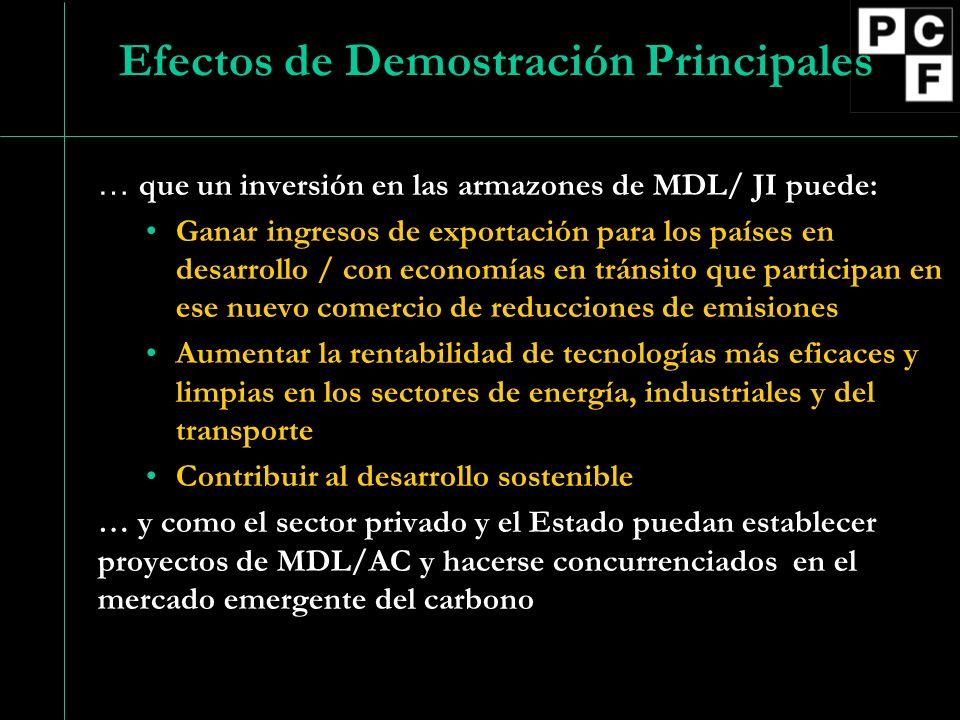 Efectos de Demostración Principales … que un inversión en las armazones de MDL/ JI puede: Ganar ingresos de exportación para los países en desarrollo