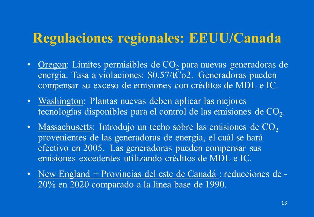 13 Regulaciones regionales: EEUU/Canada Oregon: Límites permisibles de CO 2 para nuevas generadoras de energía. Tasa a violaciones: $0.57/tCo2. Genera
