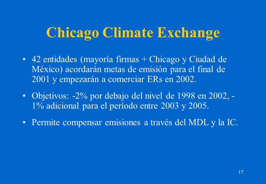 17 Chicago Climate Exchange 42 entidades (mayoría firmas + Chicago y Ciudad de México) acordarán metas de emisión para el final de 2001 y empezarán a comerciar ERs en 2002.