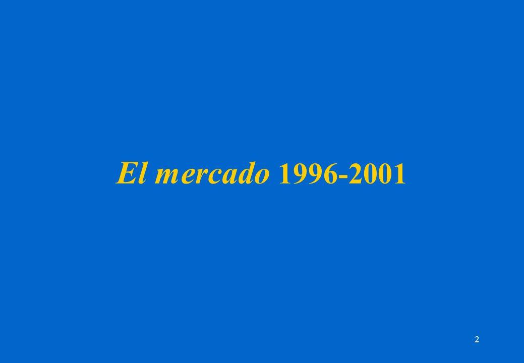2 El mercado 1996-2001