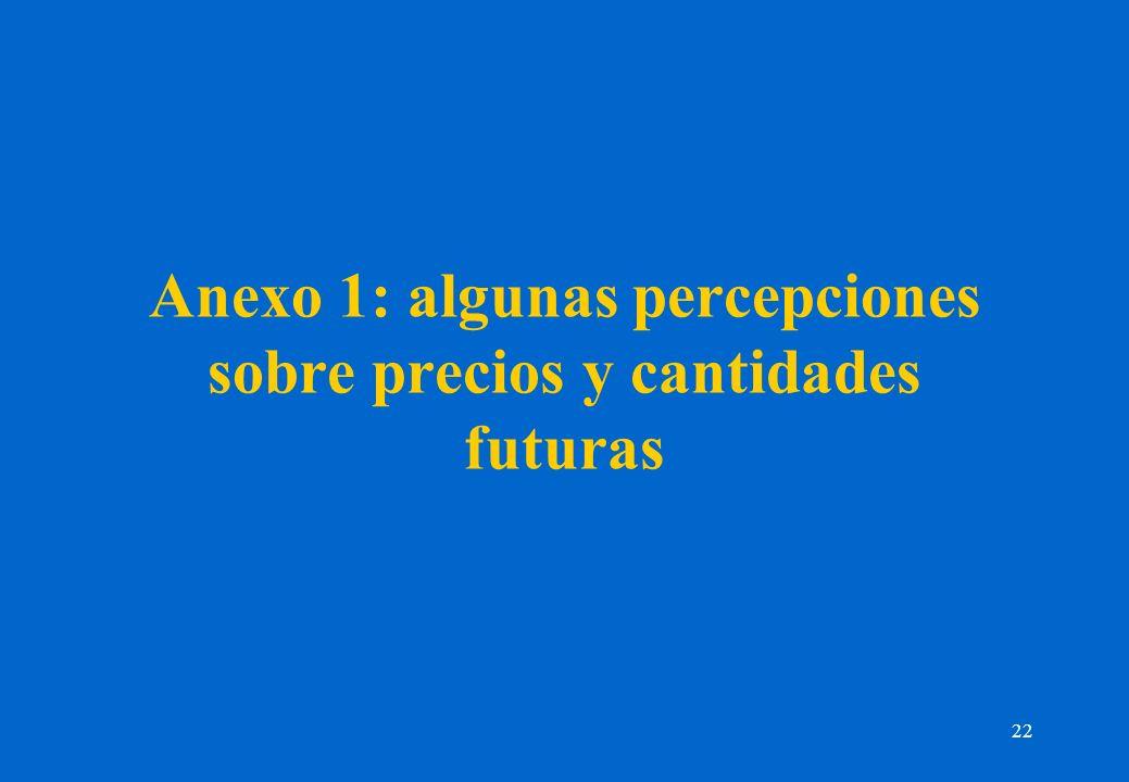 22 Anexo 1: algunas percepciones sobre precios y cantidades futuras