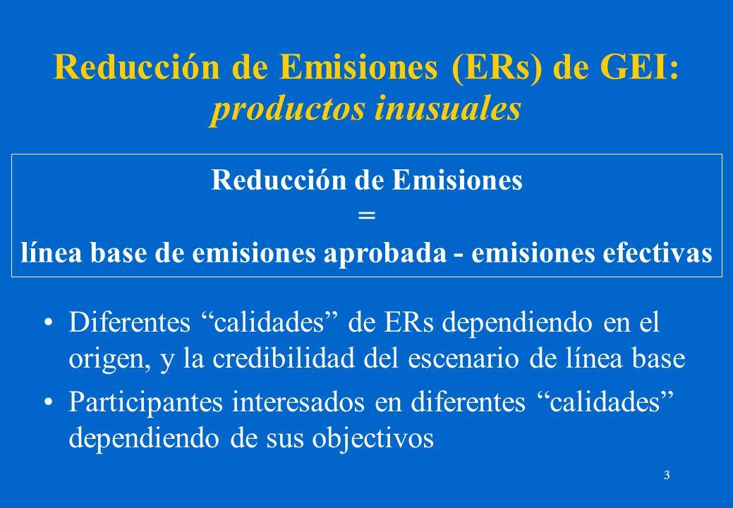 3 Reducción de Emisiones (ERs) de GEI: productos inusuales Diferentes calidades de ERs dependiendo en el origen, y la credibilidad del escenario de línea base Participantes interesados en diferentes calidades dependiendo de sus objectivos Reducción de Emisiones = línea base de emisiones aprobada - emisiones efectivas
