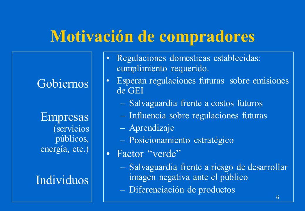 6 Motivación de compradores Regulaciones domesticas establecidas: cumplimiento requerido. Esperan regulaciones futuras sobre emisiones de GEI –Salvagu
