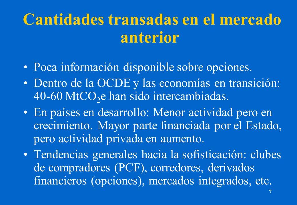 7 Cantidades transadas en el mercado anterior Poca información disponible sobre opciones. Dentro de la OCDE y las economías en transición: 40-60 MtCO