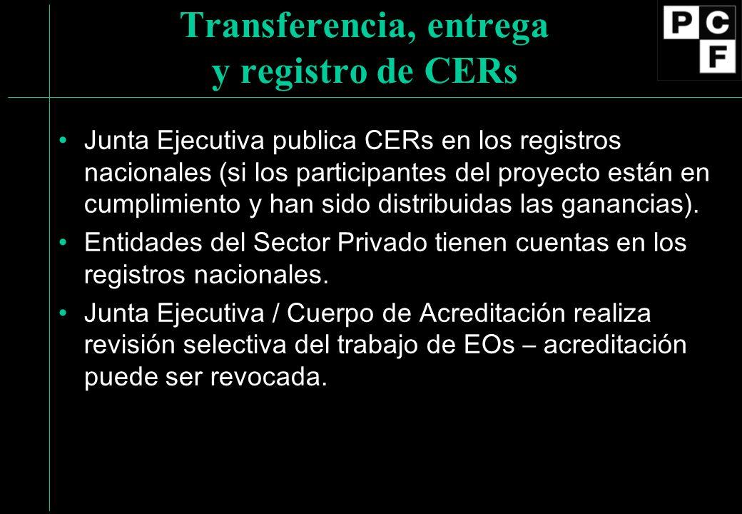 Transferencia, entrega y registro de CERs Junta Ejecutiva publica CERs en los registros nacionales (si los participantes del proyecto están en cumplimiento y han sido distribuidas las ganancias).