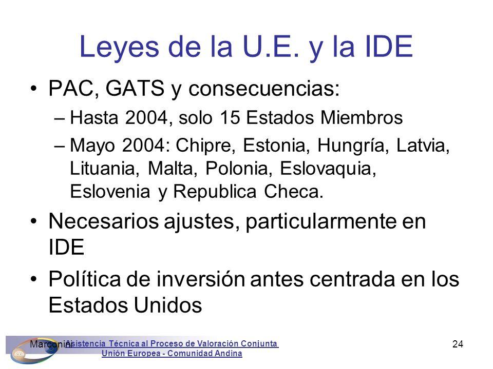 Asistencia Técnica al Proceso de Valoración Conjunta Unión Europea - Comunidad Andina Marconini24 Leyes de la U.E. y la IDE PAC, GATS y consecuencias: