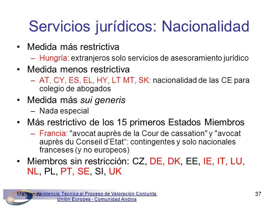 Asistencia Técnica al Proceso de Valoración Conjunta Unión Europea - Comunidad Andina Marconini37 Servicios jurídicos: Nacionalidad Medida más restric