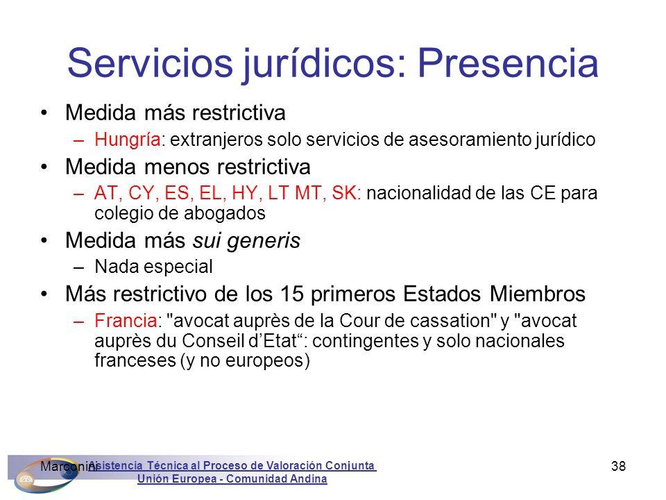 Asistencia Técnica al Proceso de Valoración Conjunta Unión Europea - Comunidad Andina Marconini38 Servicios jurídicos: Presencia Medida más restrictiv
