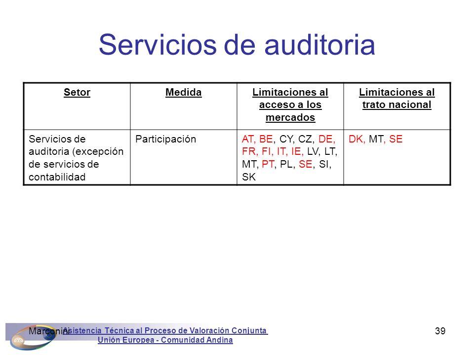 Asistencia Técnica al Proceso de Valoración Conjunta Unión Europea - Comunidad Andina Marconini39 Servicios de auditoria SetorMedidaLimitaciones al ac