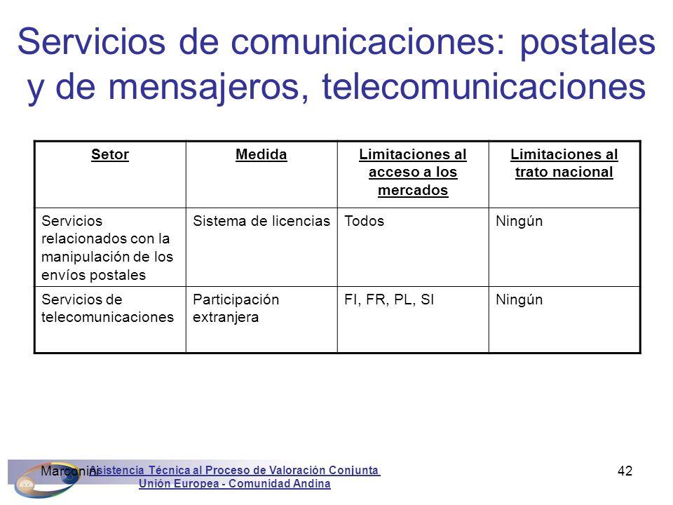 Asistencia Técnica al Proceso de Valoración Conjunta Unión Europea - Comunidad Andina Marconini42 Servicios de comunicaciones: postales y de mensajero