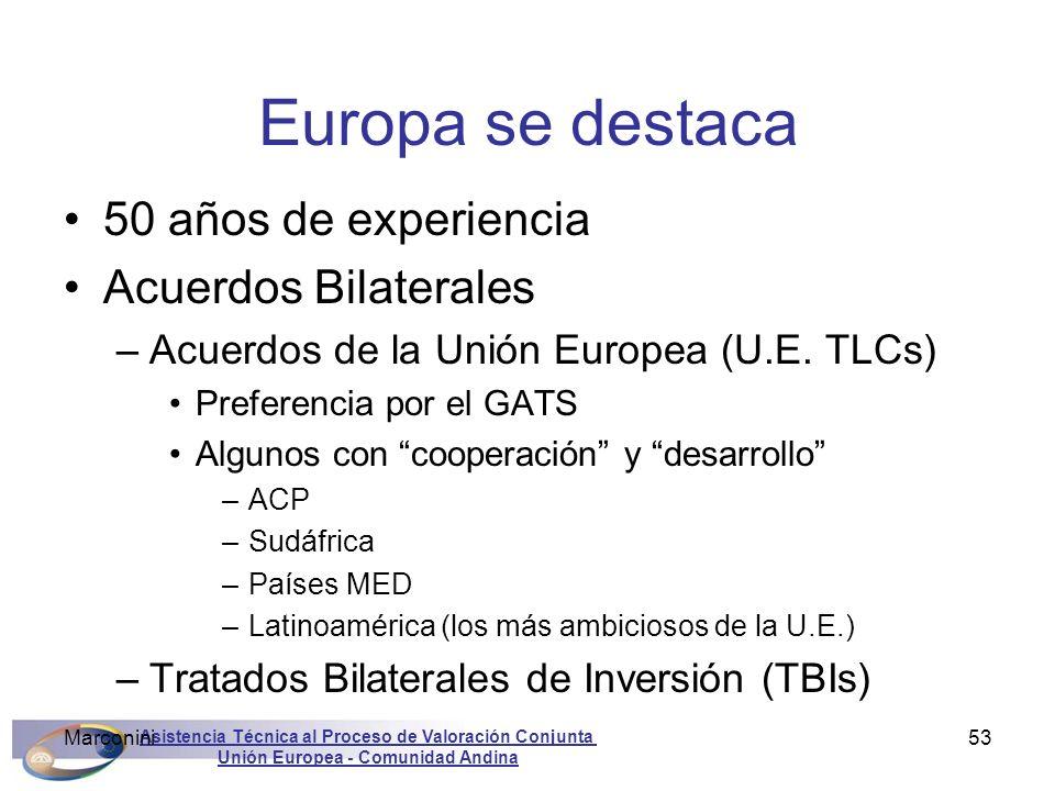 Asistencia Técnica al Proceso de Valoración Conjunta Unión Europea - Comunidad Andina Marconini53 Europa se destaca 50 años de experiencia Acuerdos Bi