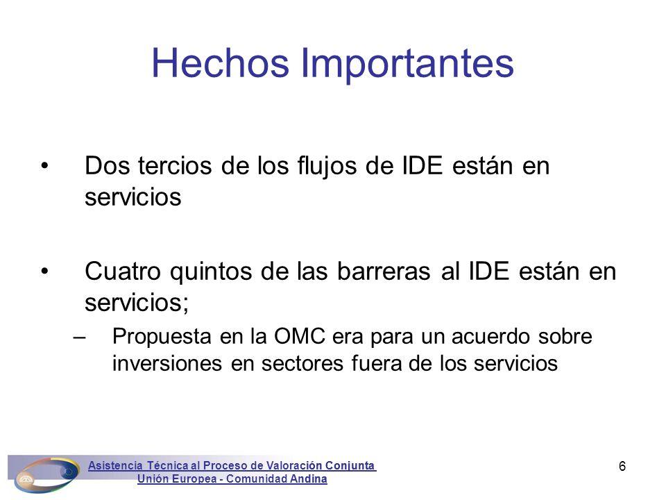 Asistencia Técnica al Proceso de Valoración Conjunta Unión Europea - Comunidad Andina Marconini6 Dos tercios de los flujos de IDE están en servicios C