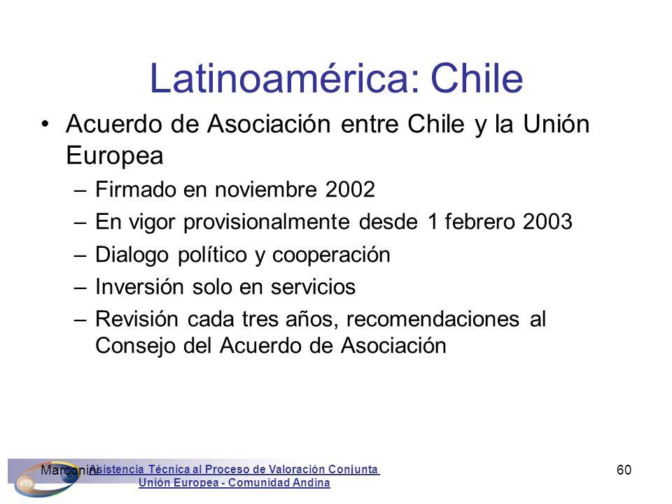 Asistencia Técnica al Proceso de Valoración Conjunta Unión Europea - Comunidad Andina Marconini60 Latinoamérica: Chile Acuerdo de Asociación entre Chi