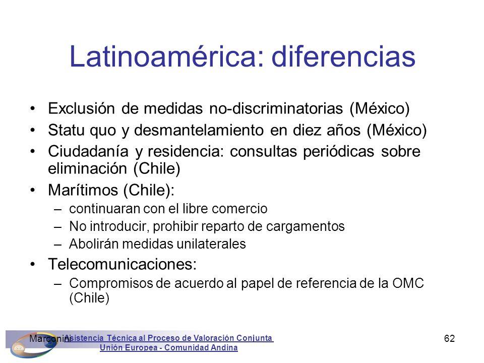 Asistencia Técnica al Proceso de Valoración Conjunta Unión Europea - Comunidad Andina Marconini62 Latinoamérica: diferencias Exclusión de medidas no-d