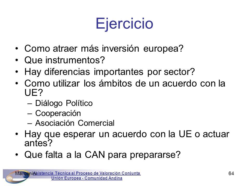 Asistencia Técnica al Proceso de Valoración Conjunta Unión Europea - Comunidad Andina Marconini64 Ejercicio Como atraer más inversión europea? Que ins