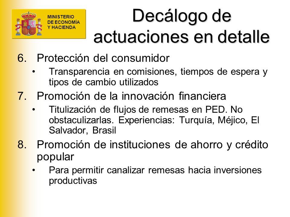 MINISTERIO DE ECONOMÍA Y HACIENDA Decálogo de actuaciones en detalle 6.Protección del consumidor Transparencia en comisiones, tiempos de espera y tipo