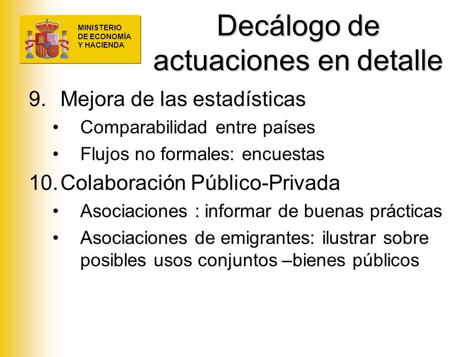 MINISTERIO DE ECONOMÍA Y HACIENDA Decálogo de actuaciones en detalle 9.Mejora de las estadísticas Comparabilidad entre países Flujos no formales: encu