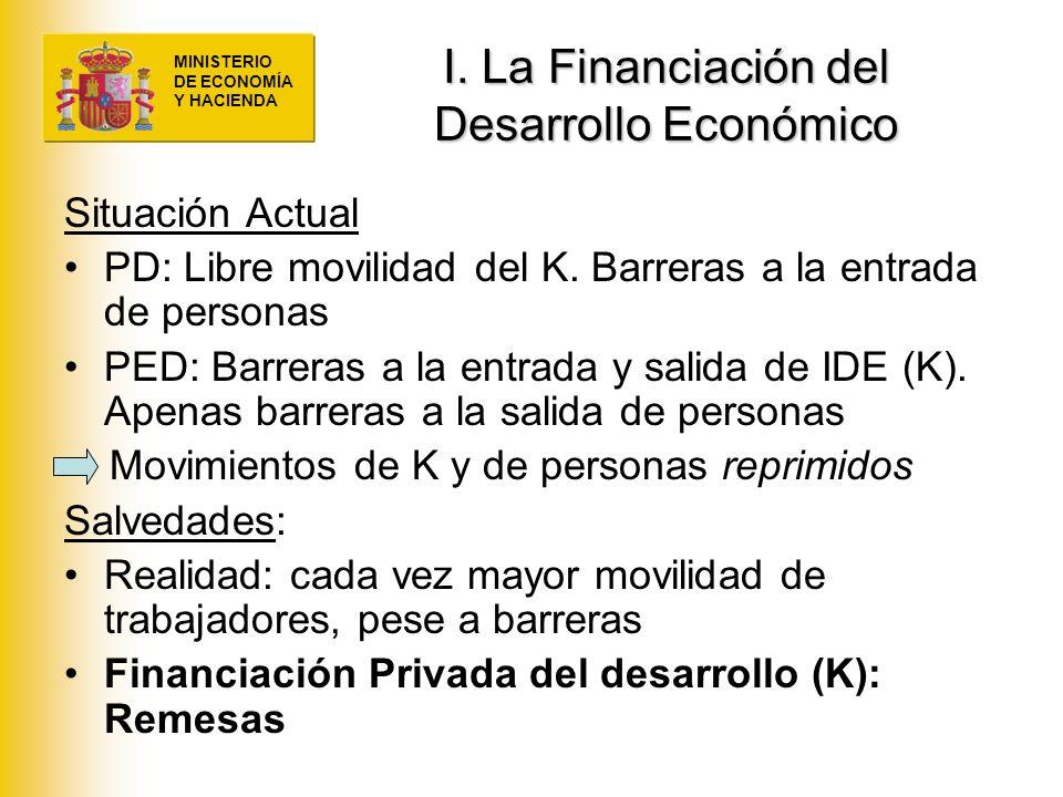 MINISTERIO DE ECONOMÍA Y HACIENDA I. La Financiación del Desarrollo Económico Situación Actual PD: Libre movilidad del K. Barreras a la entrada de per