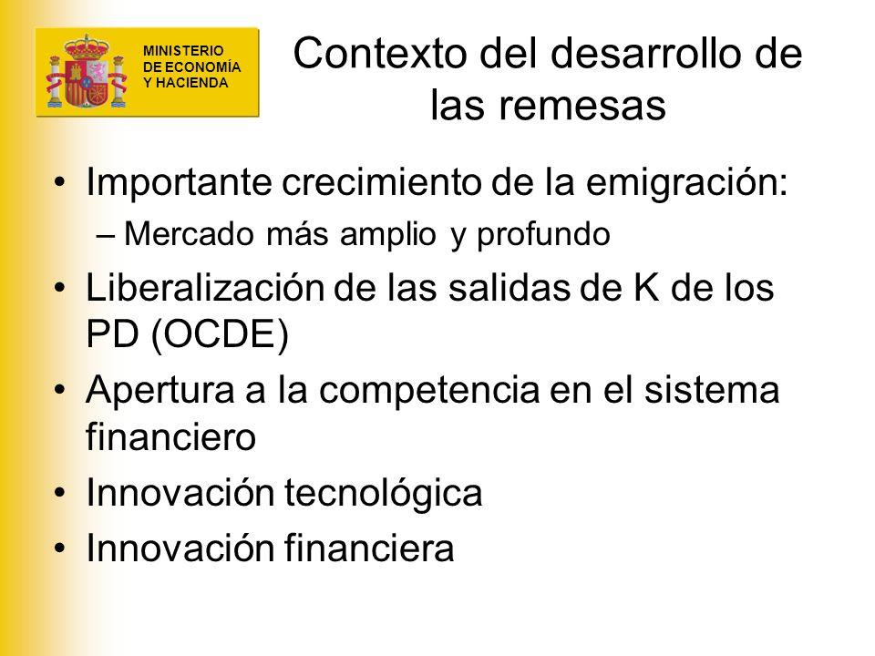 MINISTERIO DE ECONOMÍA Y HACIENDA Contexto del desarrollo de las remesas Importante crecimiento de la emigración: –Mercado más amplio y profundo Liber