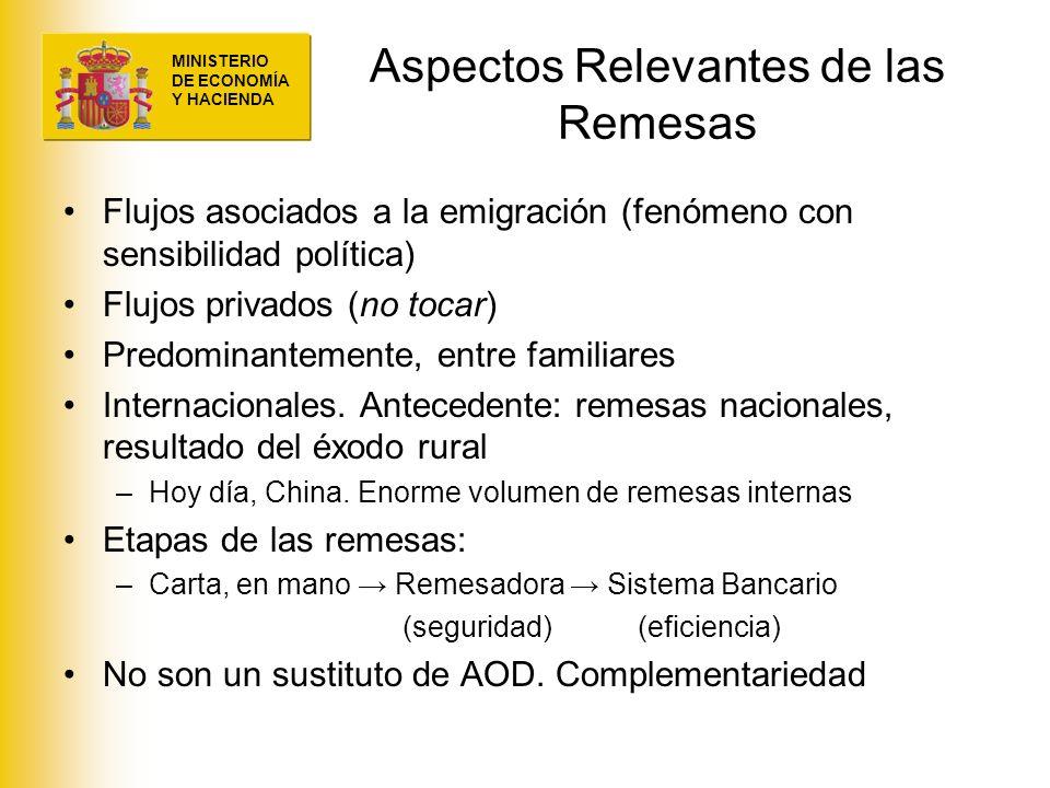 MINISTERIO DE ECONOMÍA Y HACIENDA Aspectos Relevantes de las Remesas Flujos asociados a la emigración (fenómeno con sensibilidad política) Flujos priv
